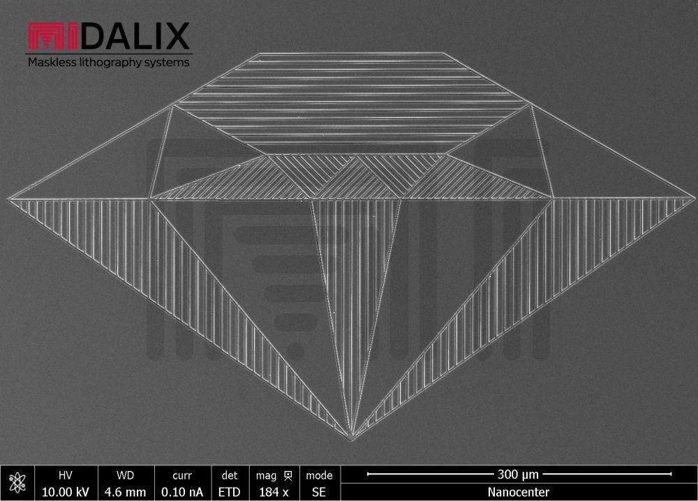 Material Science, 2D Materials, Quantum devices
